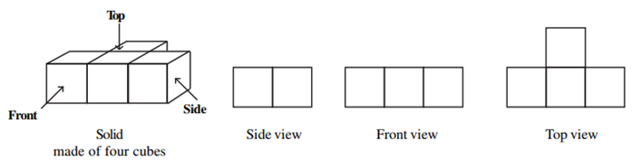 Visualising Solid Shapes Class 8 Notes Dronstudy