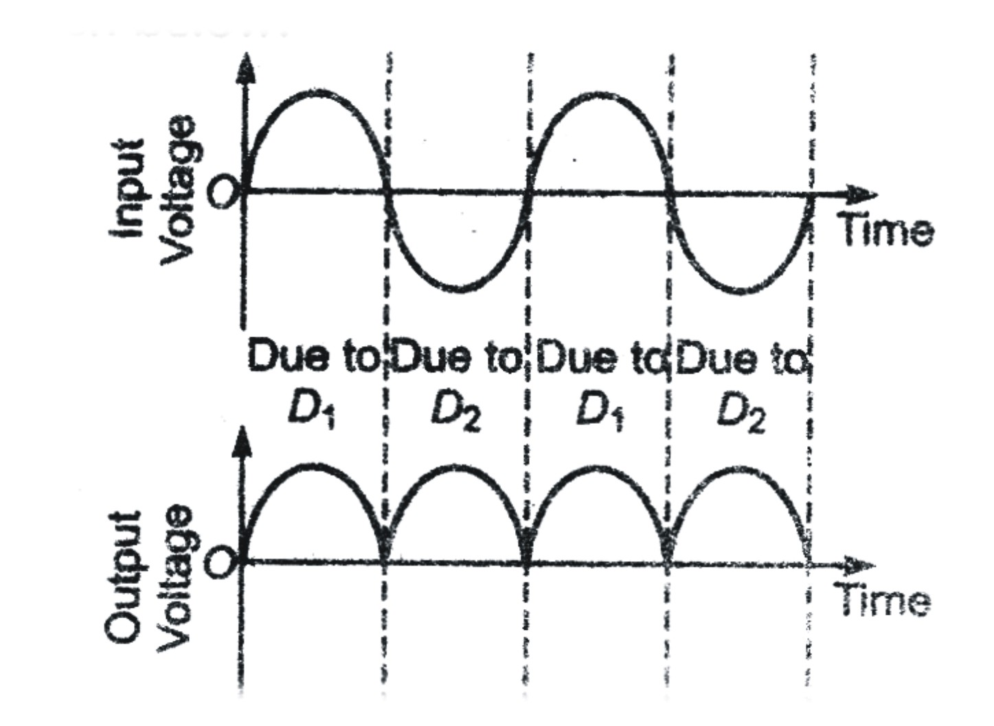 pn- junction   previous year u0026 39 s questions