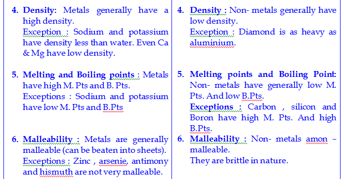 2 what is the difference between metallic and nonmetallic minerals provide two examples from each ca Metallic mineral re those minerals which can be melted to obtain new products whereas non-metallic minerals are those difference between metallic minerals and.