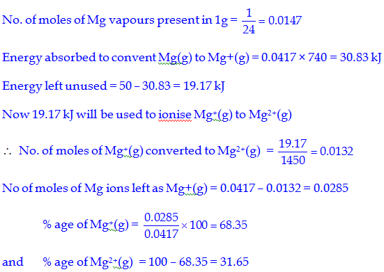 NCERT Chemistry : Classification of Elements & Periodicity in ...