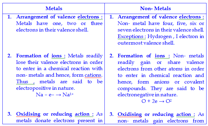 ncert chemistry classification of elements periodicity in q27 use the periodic table to answer the following - Periodic Table Arranged By Valence Electrons