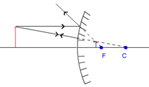 object between infinity and pole convex mirror