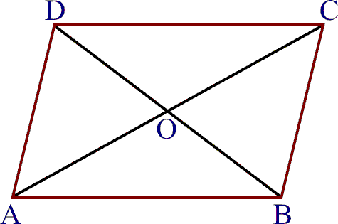 Quadrilaterals exercise 81 mathematics ncert class 9th to prove abcd is a rhombus proof since the diagonals ac and bd of quadrilateral abcd bisect each other at right angles ccuart Gallery