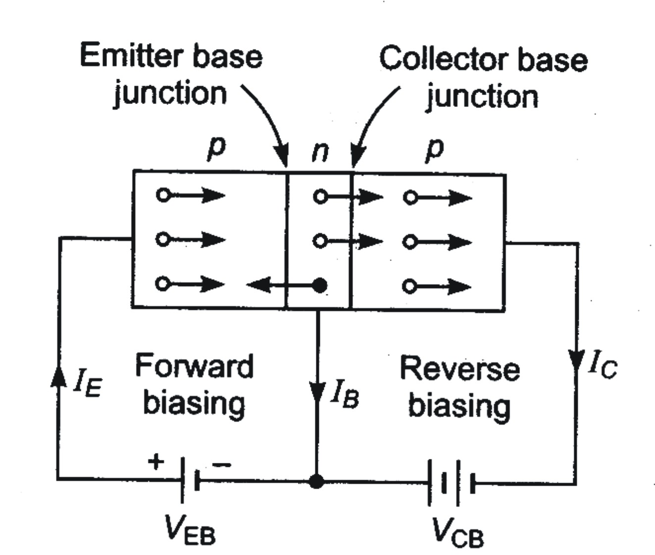 Transistor Previous Years Questions Common Emitter Circuit 1