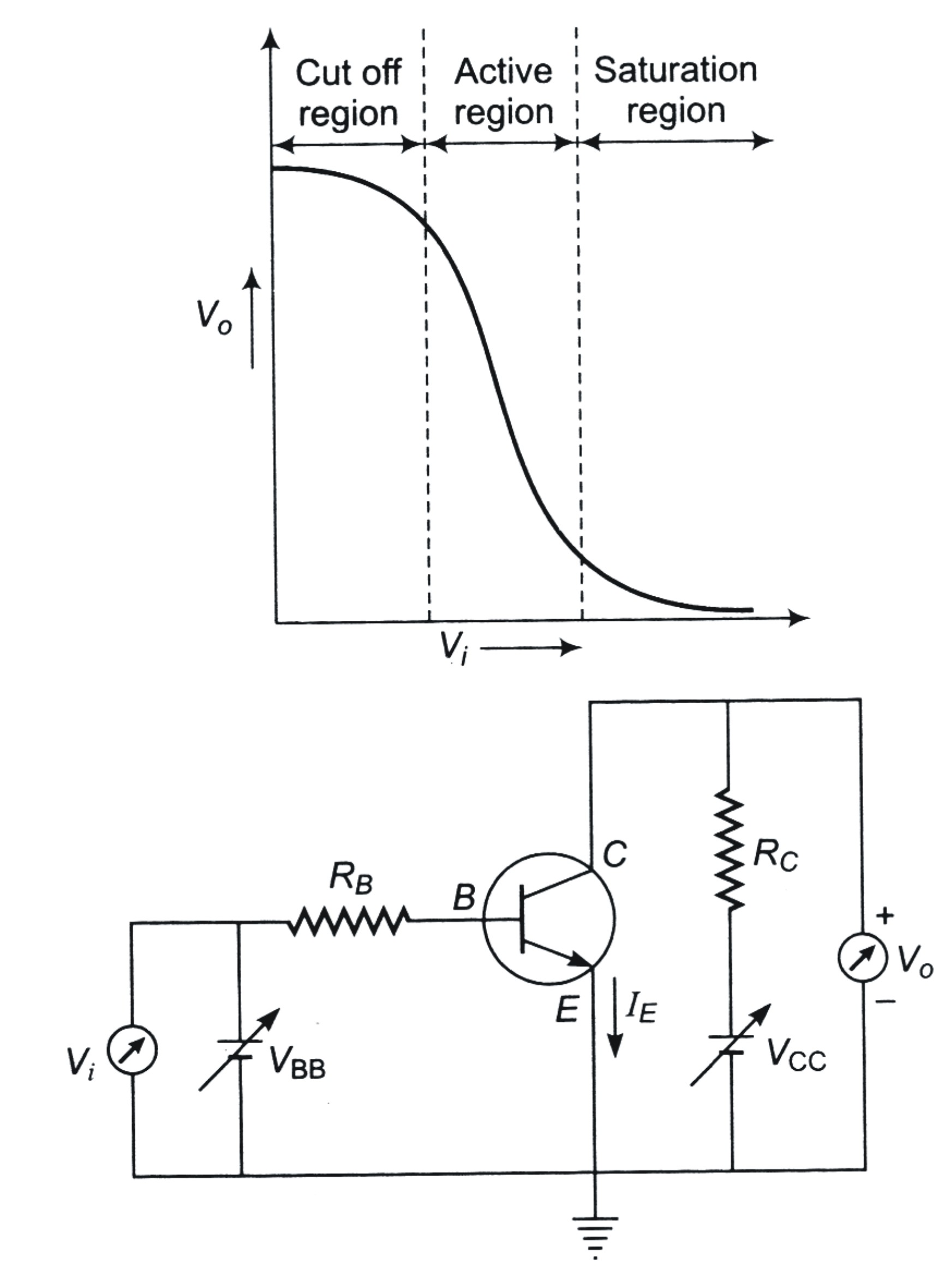 Transistor Previous Years Questions Circuit Diagram Using 126