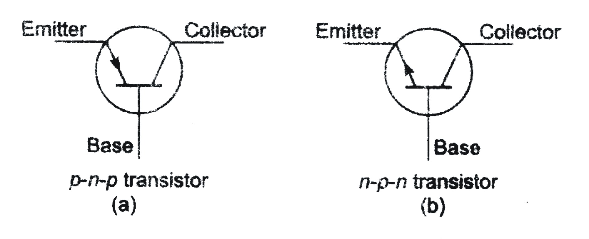 Transistor Previous Years Questions Common Emitter Circuit 2