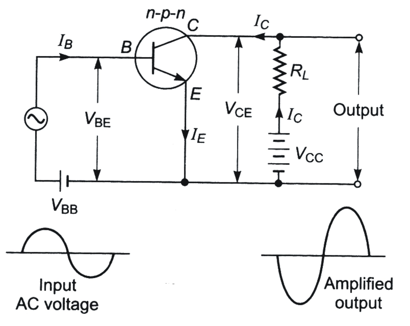 Voltage Amplifier Transistor Circuit Diagram Provided Experience 40w Schematic Previous Year S Questions Dronstudy Com Rh High Power