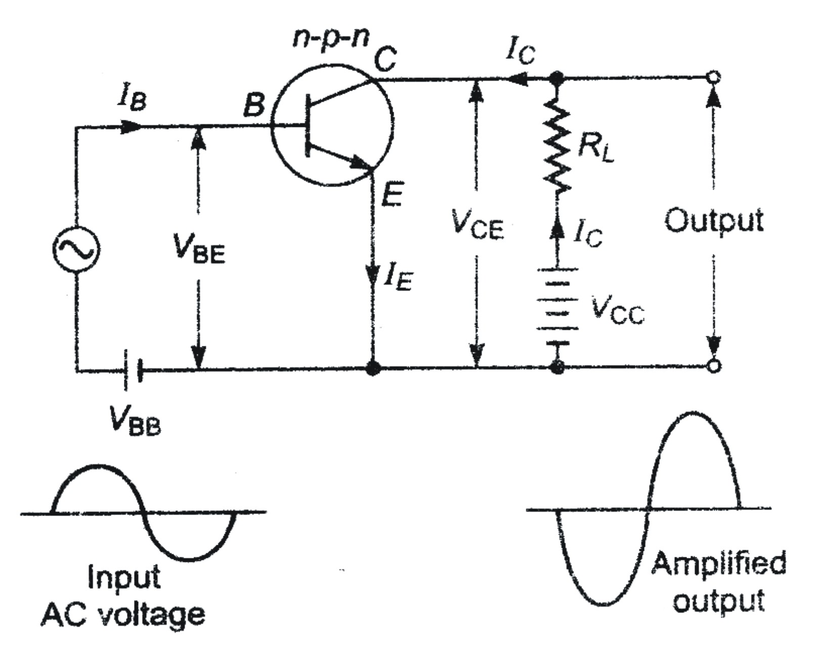 Transistor Previous Years Questions Class C Amplifier Circuit Diagram 4