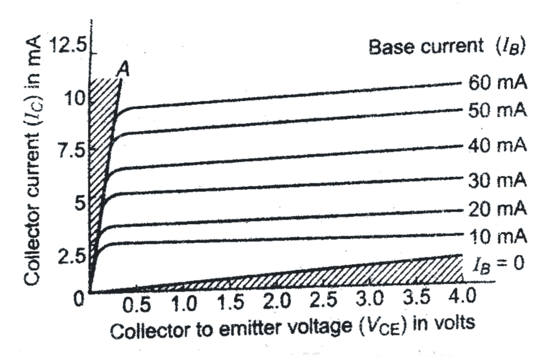 Transistor Previous Years Questions Commonbasenpntransistorcircuitjpg 7