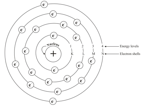 Structure Of The Atom Complete Set Of Questions