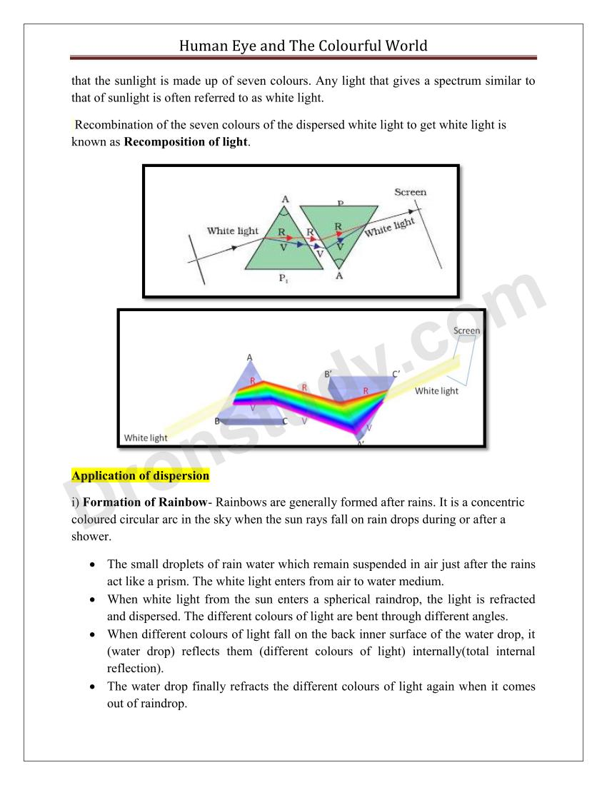 Human Eye And The Colourful World Chapter Notes Simple Diagram 21