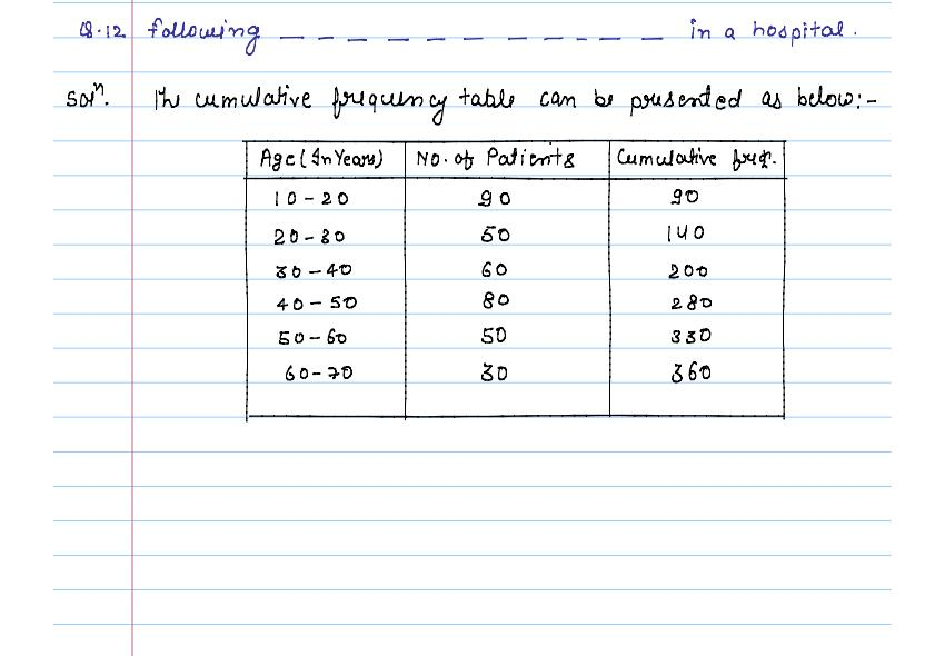 solution of exercise _14A statistics of class 9th by jiendra_13
