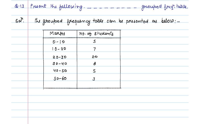 solution of exercise _14A statistics of class 9th by jiendra_14